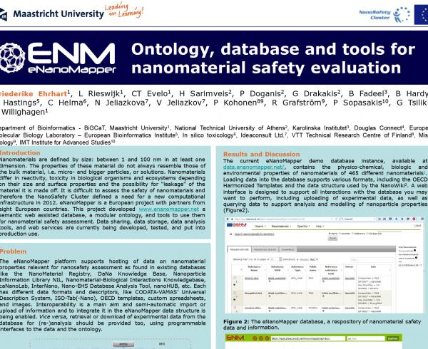 Poster presented at the Benelux Bioinformatics Conference 2015